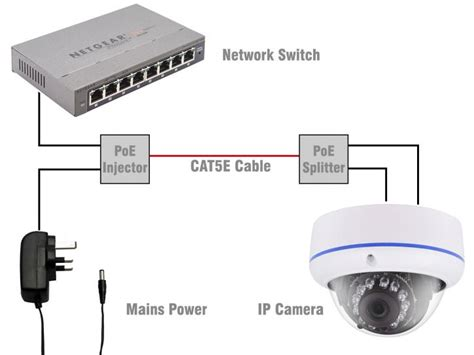 poe injector splitter set   ip cameras dc power