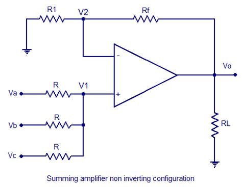 Summing Amplifier Inverting Non