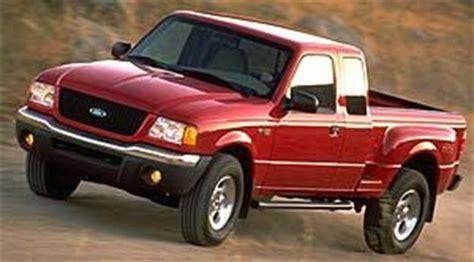 ford ranger 2002 fiche technique auto123