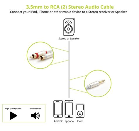 rca to 3 5mm stereo wiring diagram xlr wiring