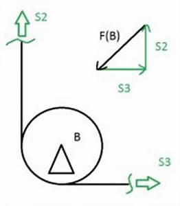 Seilkraft Berechnen : seilkraft und reibung techniker forum ~ Themetempest.com Abrechnung