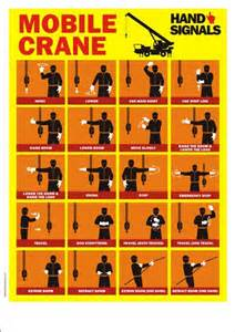 Mobile Crane Hand Signals Chart