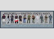 History of the United States Navy Poster History America