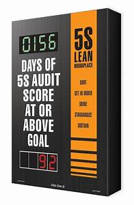 5S Audit Scoreboard: _ Days of 5S Audit Score At Or Above ...