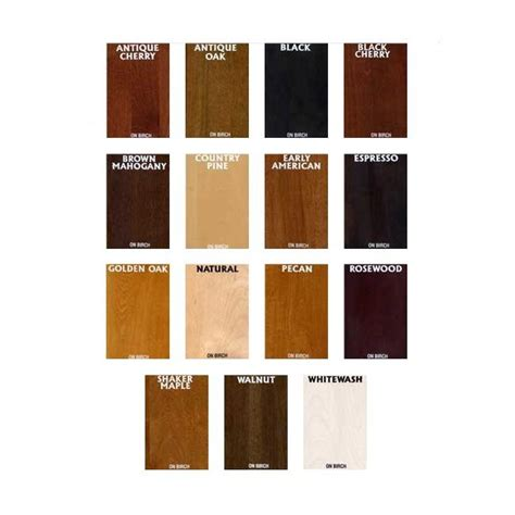 wood color chart general finishes water based wood stains color chart