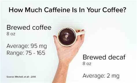 how much caffeine in a cup of coffee coffee caffeine health