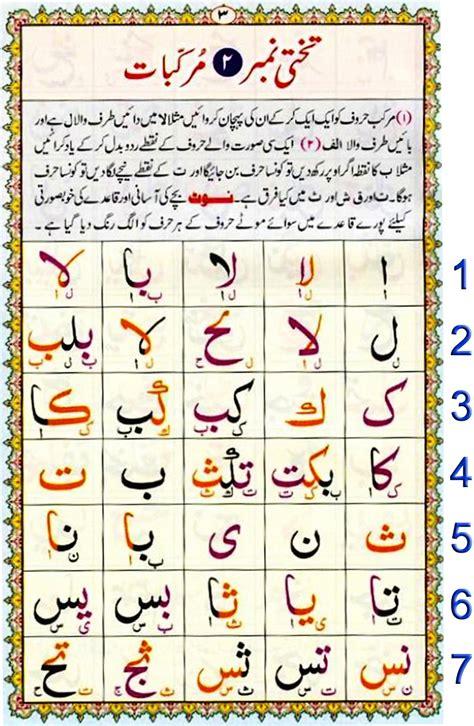 Noorani Qaida 30 Lessons Tutoring With Easy Steps Guidance Tadeebulqurancom
