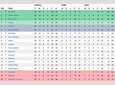 Liga Bbva Table Cabinets Matttroy