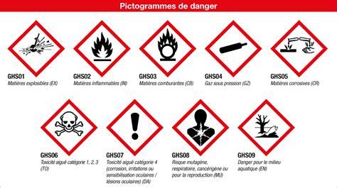 pictogramme cuisine pictogramme de danger pictures