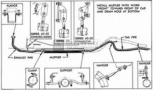 1950 Buick Engine Fuel And Exhaust Systems Specifications