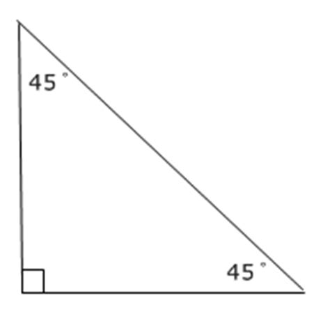 Types Of Triangles And Rules About Triangles