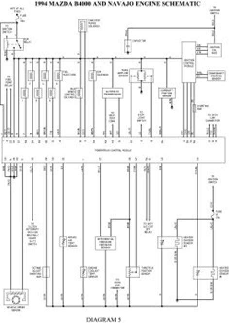 Wiring Diagram by Repair Guides Wiring Diagrams Wiring Diagrams