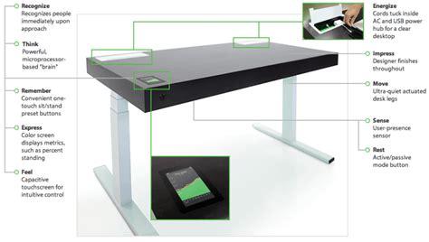 bureau connecté stir kinetic desk le premier bureau connecté et