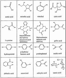 Chemical Structure And Common Names Of The 16 Organic