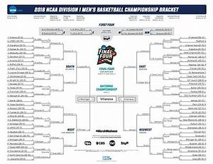 Updated NCAA Bracket Here39s The Official March Madness