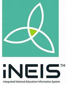 Ineis U2122 Online Help
