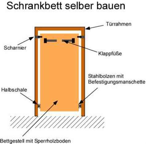 Bauanleitung Schrankbett Selber Bauen