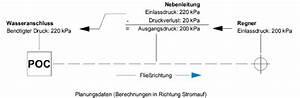 Fließgeschwindigkeit Berechnen : bew sserung ~ Themetempest.com Abrechnung
