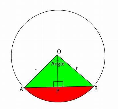Segment Area Circular Circle Formula Angle Chord