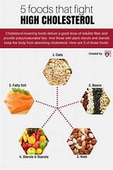 Verlagen cholesterol door voeding