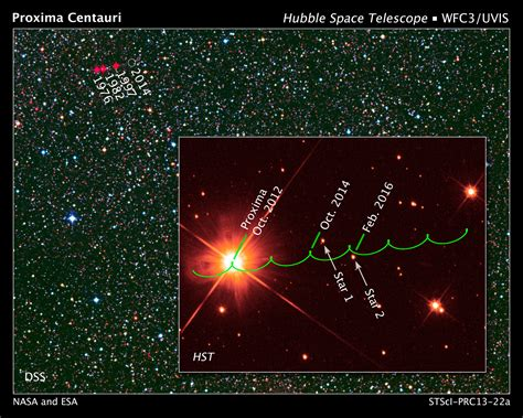 Rare Stellar Alignment Provides Opportunity to Search for ...