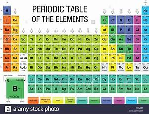 Periodic Table Of The Elements With The 4 New Elements
