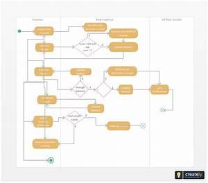 Bank Activity Diagram