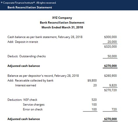 Bank Reconciliation Template Floridaframeandart Free 40 Bank Reconciliation