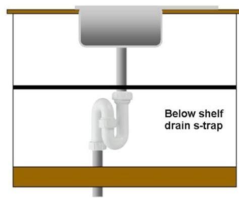 basic kitchen sink plumbing kitchen sink cabinet installation 4331