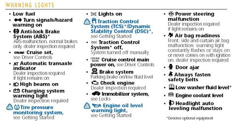mazda cx 5 check engine light mazda wrench light on dash autos post