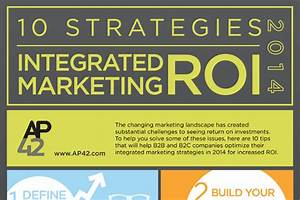 5 Best Integrated Marketing Communication Examples ...