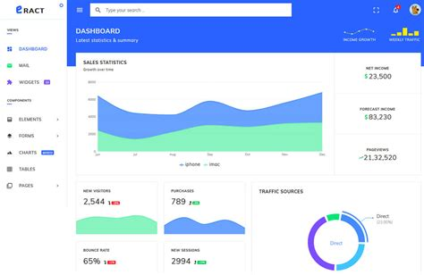 React Templates 19 Best React Dashboard Templates For Killer Applications
