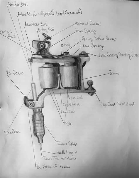 Rotary Machine Diagram by 19 Machine Coils Popular Koi