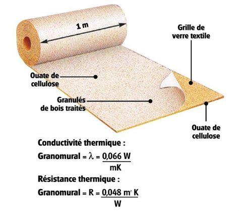Papier Peint Pour Isolation Phonique by Granomural Isolant Mural Mince En Fibre Bois Acheter