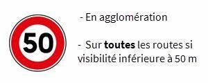 Limitation De Vitesse En France : toutes les limitations de vitesse du code de la route ornikar ~ Medecine-chirurgie-esthetiques.com Avis de Voitures