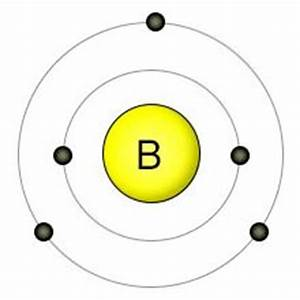 Diagram Of Boron Atom Labeled