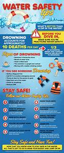 Watersafety Infographic 072018