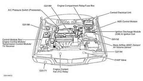 similiar volvo xc engine keywords 1999 ford f 150 engine partment diagram moreover 1999 volvo v70
