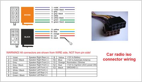 Electrical Radio Wiring Diagrams Color Codes