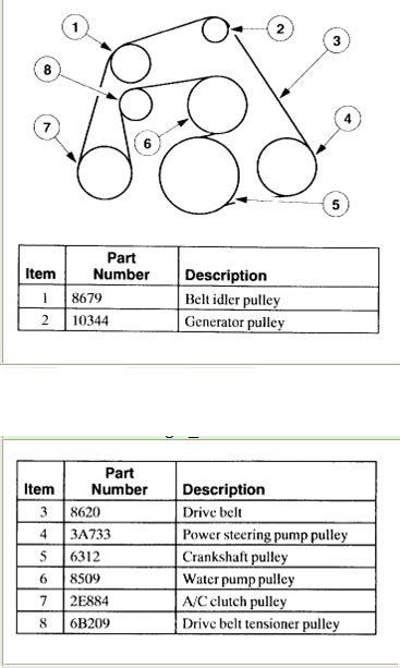 Looking For The Serpentine Belt Configuration
