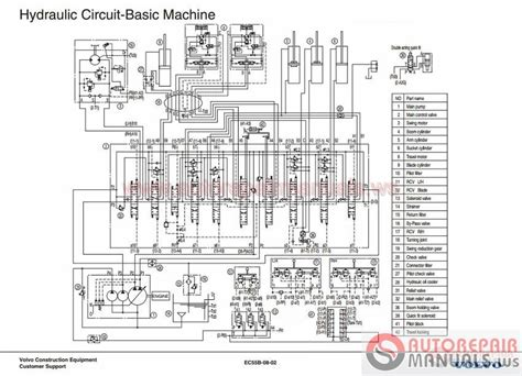 wiring diagram volvo ec55b volvo ec55 wiring diagram