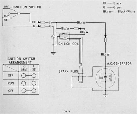 honda xr75 ignition wiring diagram 59096 circuit and