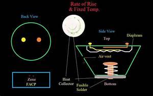 14 - How Heat Detectors Work
