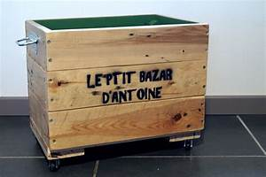 Caisse De Rangement Jouet : caisse en bois palette gl66 jornalagora ~ Teatrodelosmanantiales.com Idées de Décoration