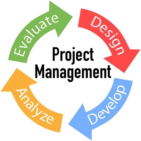 calling  project managers  inmotion hosting