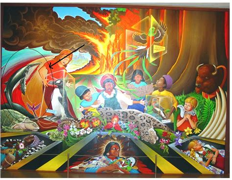 Denver Airport Murals Painted by Denver Airport Murals Images Frompo