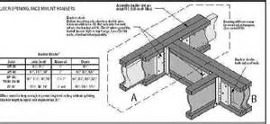 tips on floor joist sistering avs forum home theater discussions and reviews