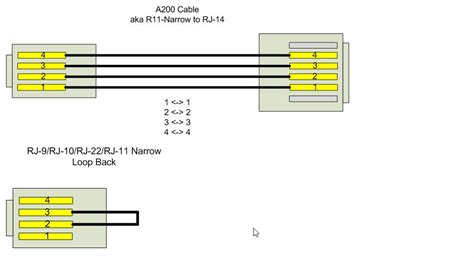 Rj 14 Wiring by Cable Pinouts Telephony Cards Documentation
