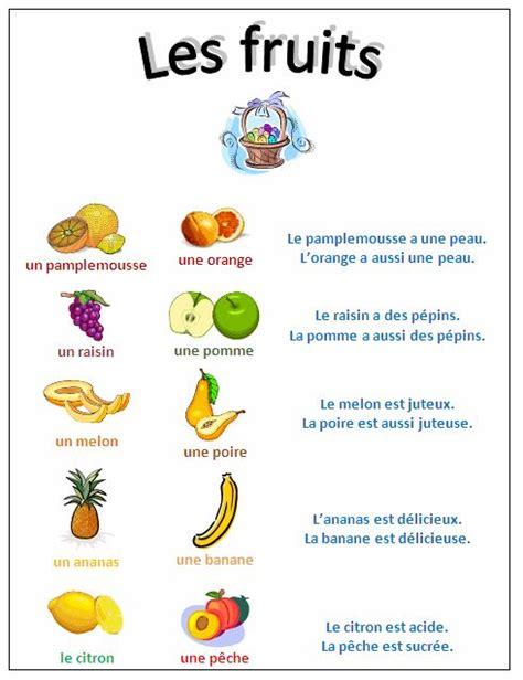 Comprendre Carte Restaurant Italien by Las 25 Mejores Ideas Sobre Apprendre Les Fruits En