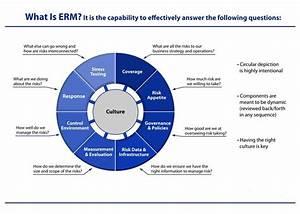 Enterprise Risk Management Workbooks